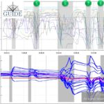 GNSS R&R Record Replay CN0